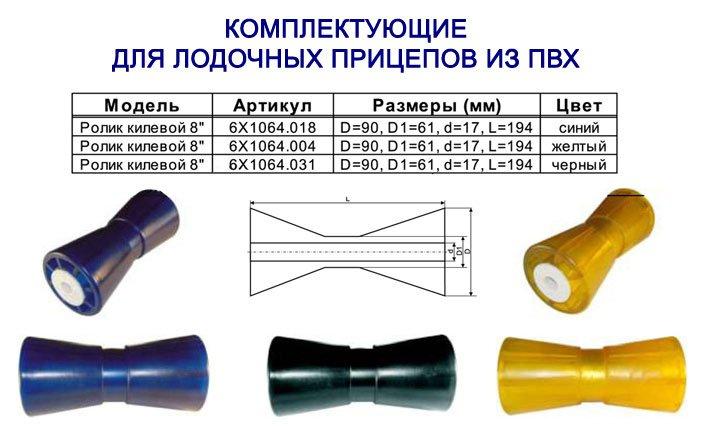Комплектующие для лодочных прицепов из ПВХ