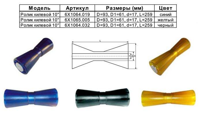 Комплектующие для лодочных прицепов из ПВХ в Киеве