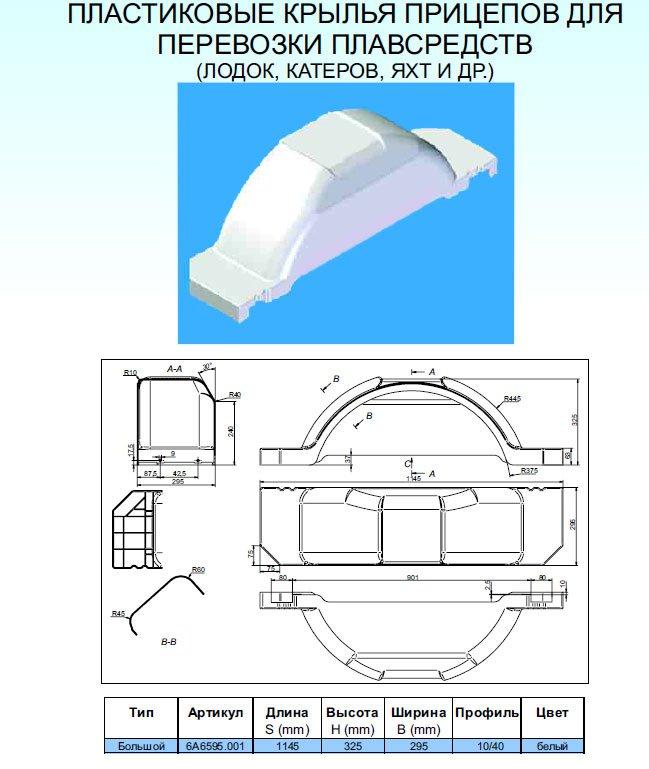 пластиковые крылья для прицепов
